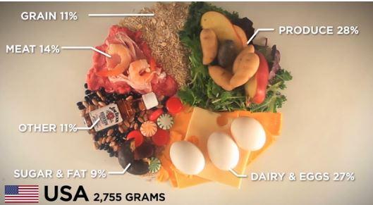FoodGramsUSA